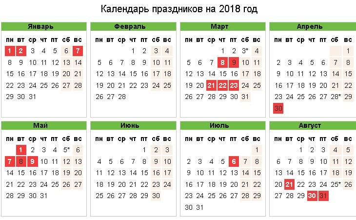 Как отдыхали в мае 2018 казахстан